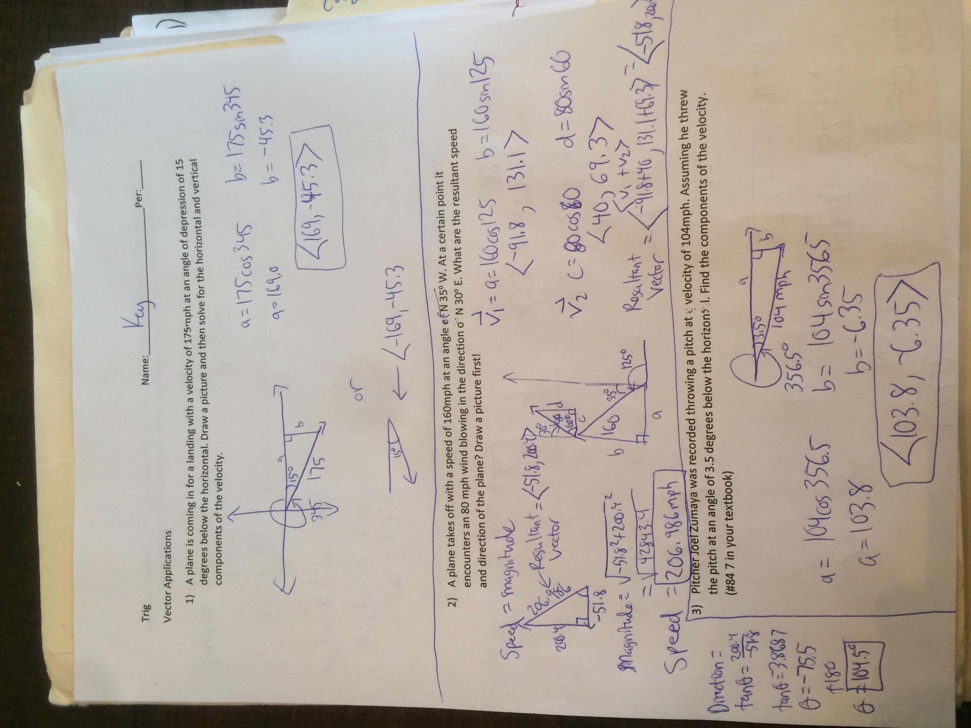 Ewbank, Kenny / Trigonometry Calendar