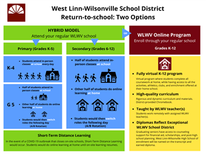 Click for a high-resolution version of the WLWV return to school plans.