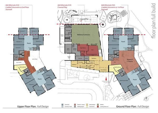 Sunset Primary School Replacement / Project Updates